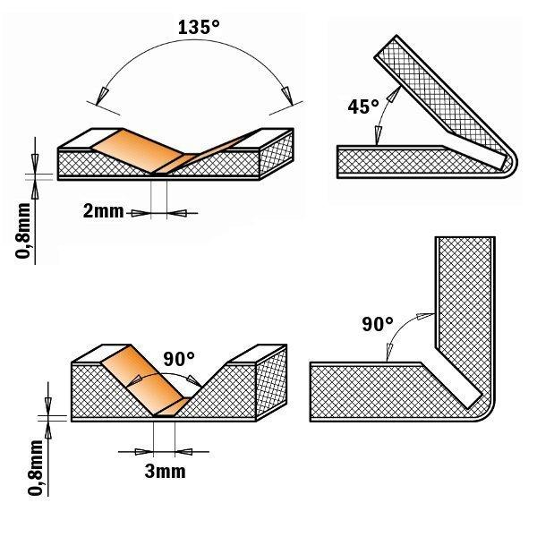 Especial para Ranura V 90°-135° Paneles Alucobond mm.4000×2000 (2100)