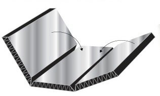 Fresatura a V per Pannelli Compositi (esempio: Alucobond)